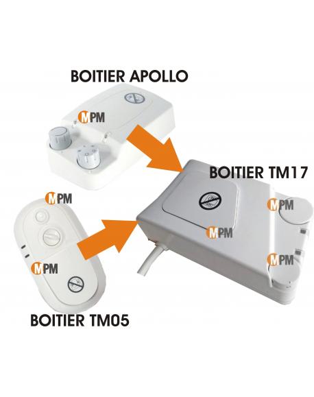 Boitier Thermostat Tm17 Uranus Pour Radiateur Delonghi Udine